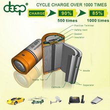10Ah 8000mah 6500mah NiMH size D 1.2v 7.2v rechargeable battery cell for medical device electrical toys