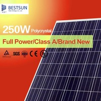 Powerwell Solar 250W Poly With CE/IEC/TUV/ISO/INMETRO Approval Standard Polycrystalline Solar Panel