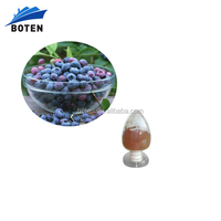 High quality European Bilberry Extract