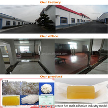 organic adhesive for bonding nylon silicon hot glue