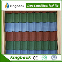 Classic Roofing Materials,Corrugated Stone Coated Metal Roof Tile,Aluminum Roofing Sheet