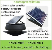 24v dc motor solar powered roof ventilation fan rechargeable round cover