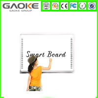 Classroom Mini Smart Board, Support LED LCD Screen for school