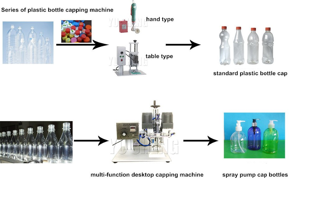 stelvin cap machine