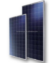 POLY 280W solar PV panel price to Guinea-Bissau