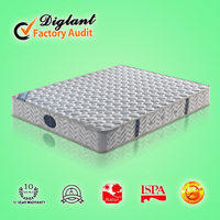 anti-microbial fiber and foam size of double bed mattress