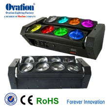 Great Power led beam ROHS Approval