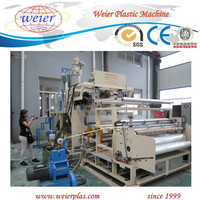 WR-55/90/65A 1500mm fully automatic high speed tri-layer/five-layer pe cast stretch film extrusion line