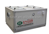 Multistage SUS stainless steel Dedusting Filter Box with fan and Access door (whatsapp:8618918398293)