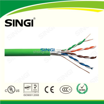 ftp cat5e cable 4p 24AWG fluke test