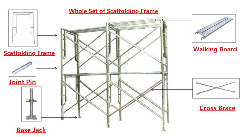 Tianjin Shisheng Construction Movable Walking Thru Scaffolding Frame