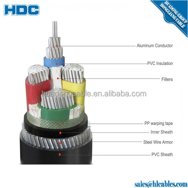 cable power 4 core xlpe 11kv power cable price