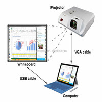 cheap smart optical interactive whiteboard