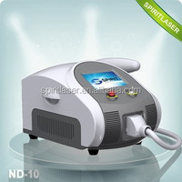 2015 NEW !!! Best China Portable Skin Laser Lifting