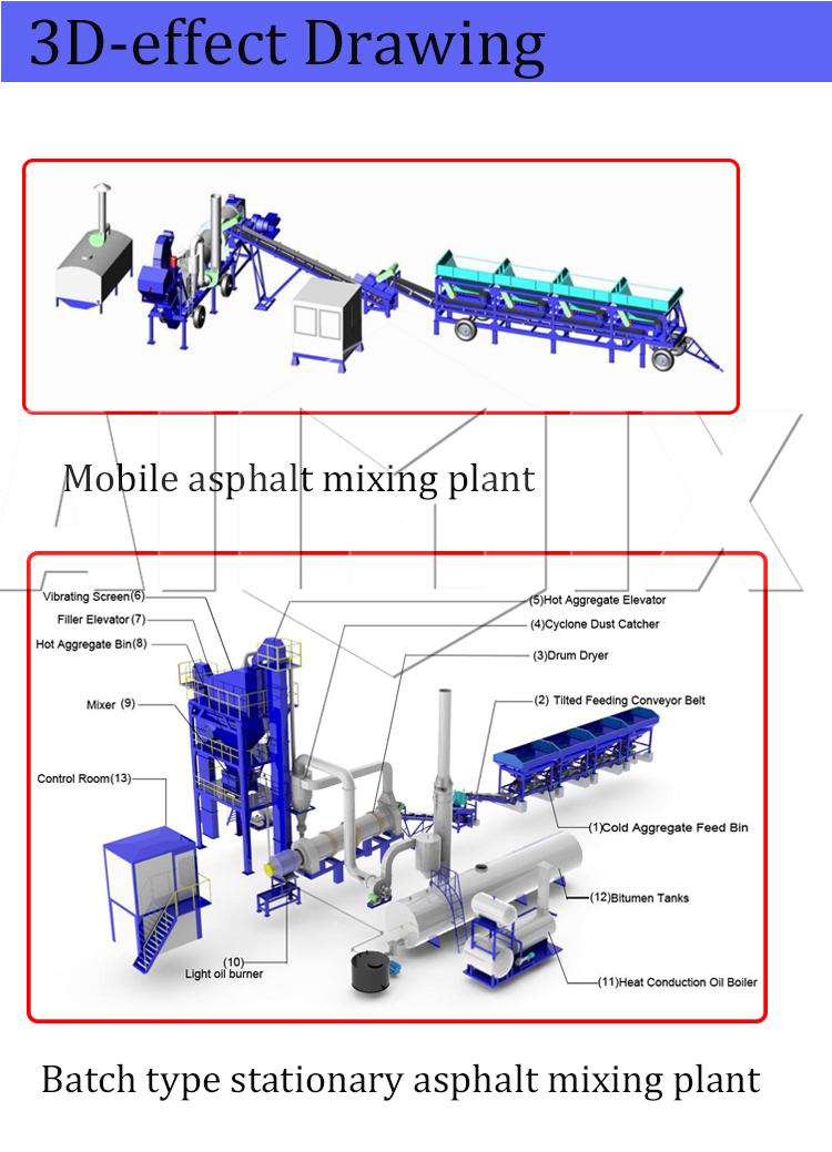 Competitive price 40t/h compulsory small mobile asphalt mixing plant