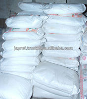 Refractory Cement For Furnace
