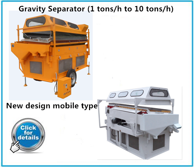 Cereal Grain Wheat Quinoa Maize Sunflower Seed Cleaning Machine (Double Air Cleaning System)