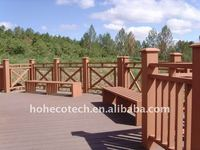 New material recycle WPC composite fencing/railing