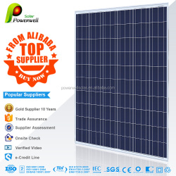 Powerwell Solar Best PV Supplier 250 watt Photovoltaic Module,Solar Panel Price With TUV,CE,SGS,CEC,IEC,ISO,OHSAS,CHUBB Standard