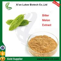 Health Care Product Food Supplyment Bitter Melon Capsules Form Plant Extracts