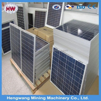 Direct Manufacturer for 500w solar panels with built in inverters to 24v inverters converters