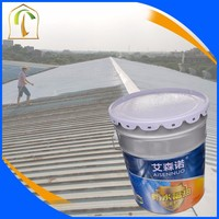 Heat insulation reflective waterproofing coating for concrete