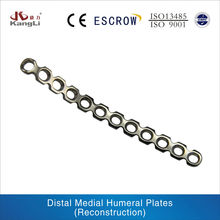 Price of Orthopedic Implants , Distal Humeral Plates Reconstruction Type