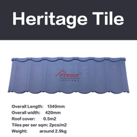 1340*420 mm red asphalt shingles metal roof tiles /CE Certificate roof tiles south africa/good quality cedar shingles
