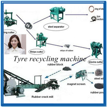 Used tyre crusher automatic waste recycling machine
