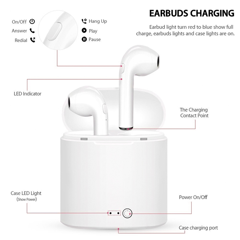 i7s Earbuds TWS Double Earphone With Microphone Wireless Headset