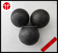 top rank forged grinding balls for minings