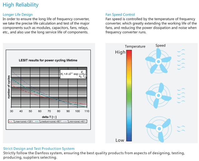 single phase to three phase inverter pdf