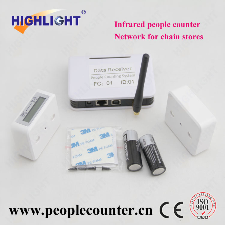 Retail store person counting device Highlight HPC005 wireless people counter with LCD display