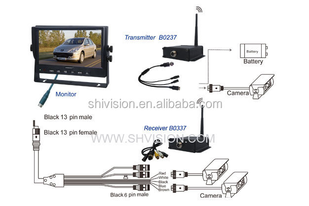 DC12-32V Wide Voltage 30-120 Meters 2.4GHz Digital Wireless Portable Outdoor Wireless Video Transmitter and Receiver