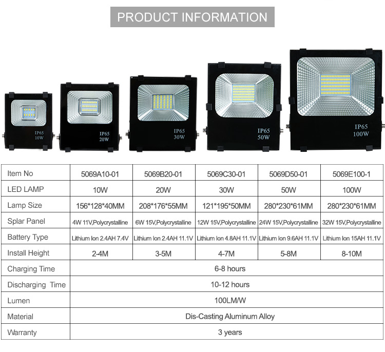 High Power Bridgelux Outdoor Waterproof ip65 SMD 10w 20w 30w 50w 100w solar led flood light