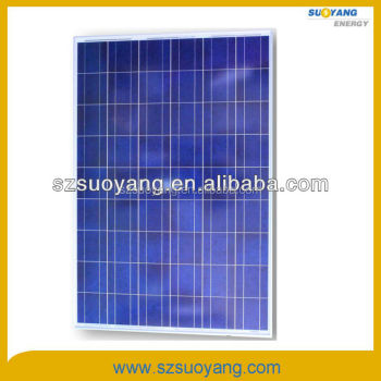 Best Price Per Watt Solar Panels 250Wp