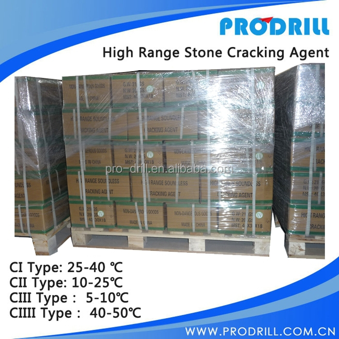 Stone Splitting and Concrete Construction Demolition Cracking Powder Expansive Mortar