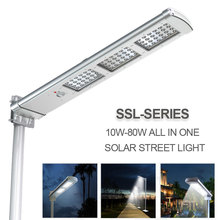 hot sale & high quality solar panels for solar street light with CE certificate