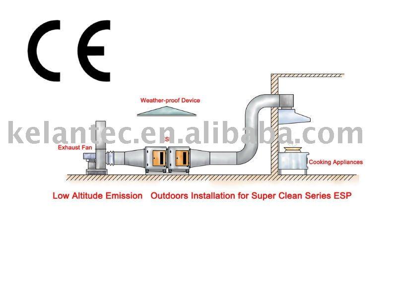 Conducto montado sistema de extracci n de humos de cocina for Extraccion humos cocina