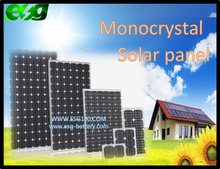 300w mono High efficiency price per watt free shipping solar panel with TUV CE IEC UL certificates usb cable switch