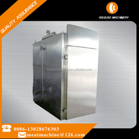 Sausage Type and Automatic Grade Smokehouse Oven Tel: 008613028676303