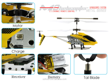 RC Helicopter M3 3.5 Channel Mini Indoor Co-Axial Metal Remote Control Helicopter w/ Built in Gyroscope