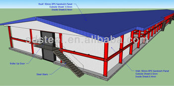Prefabricated Poultry house in philippines