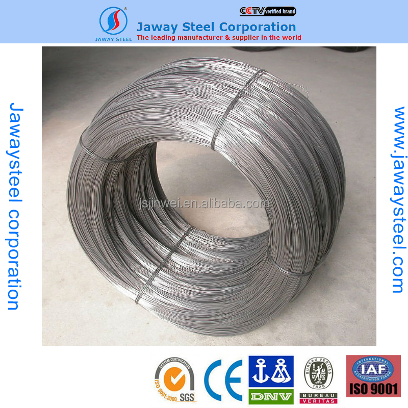 metal mesh used ss wire stainless steel price ss304 physical properties wire