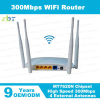 1 WAN Ports and QoS,Firewall,VPN Function battery powered adsl router