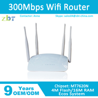 192.168.1.1 wireless router 300Mbps wifi router