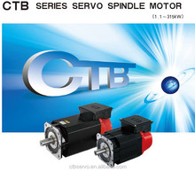 CTB 160KW 2037N.m 750rpm high torque low rpm AC servo spindle electric motor and drive
