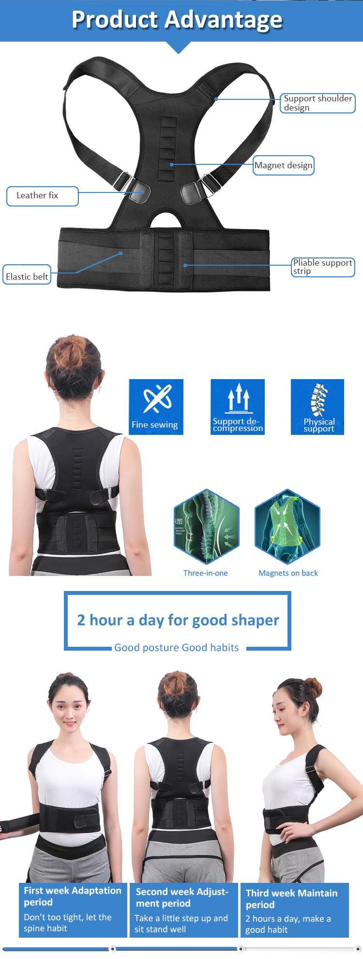 ZHIZIN OEM Magnetic posture correction belt / shoulders back posture support / back brace posture support