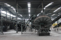 compost fertilizer making plant