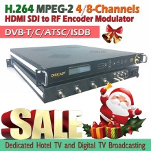 used Broadcast equipment for sale Encoder HDMI to RF Modulator